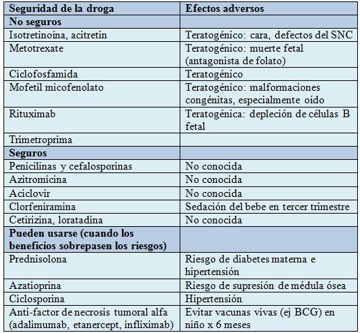 corticosteroides potentes grupo iii