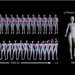 Científicos revelan la manera correcta para bailar sexy